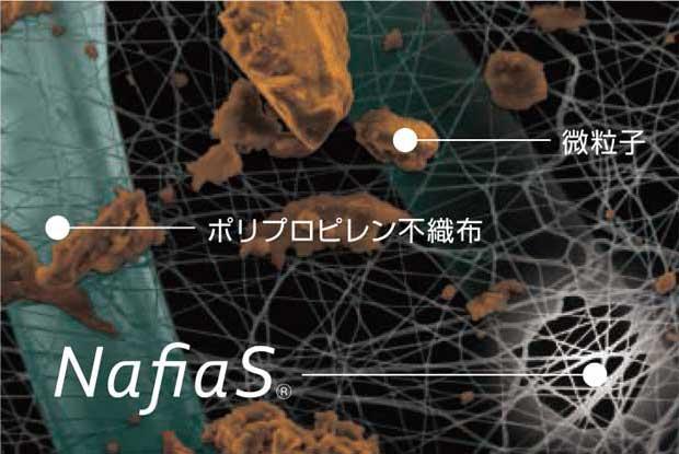 NafiaSと不織布、微粒子のイメージ
